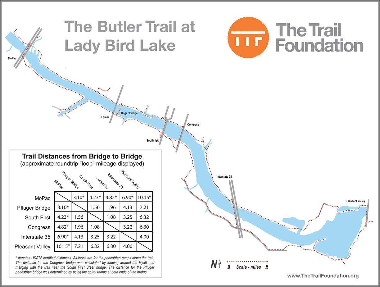 The Trail Foundation Butler_Trail_Distance_Loop_Map_Austin - The ...