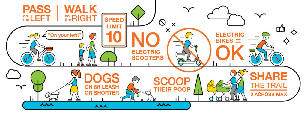 The Trail Foundation Trail Etiquette - The Trail Foundation
